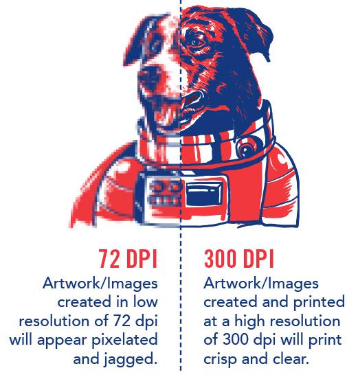 72 dpi vs. 300 dpi Artwork